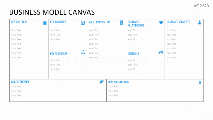 Business Model Canvas Template Ppt Awesome Business Canvas Template Ppt Business Model Canvas
