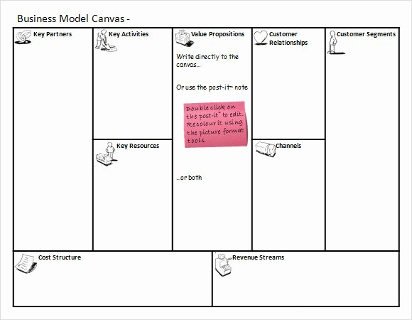 Business Model Canvas Template Ppt Awesome Business Model Template