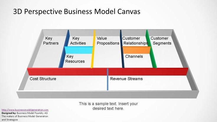 Business Model Canvas Template Ppt Beautiful 3d Perspective Business Model Canvas Powerpoint Template