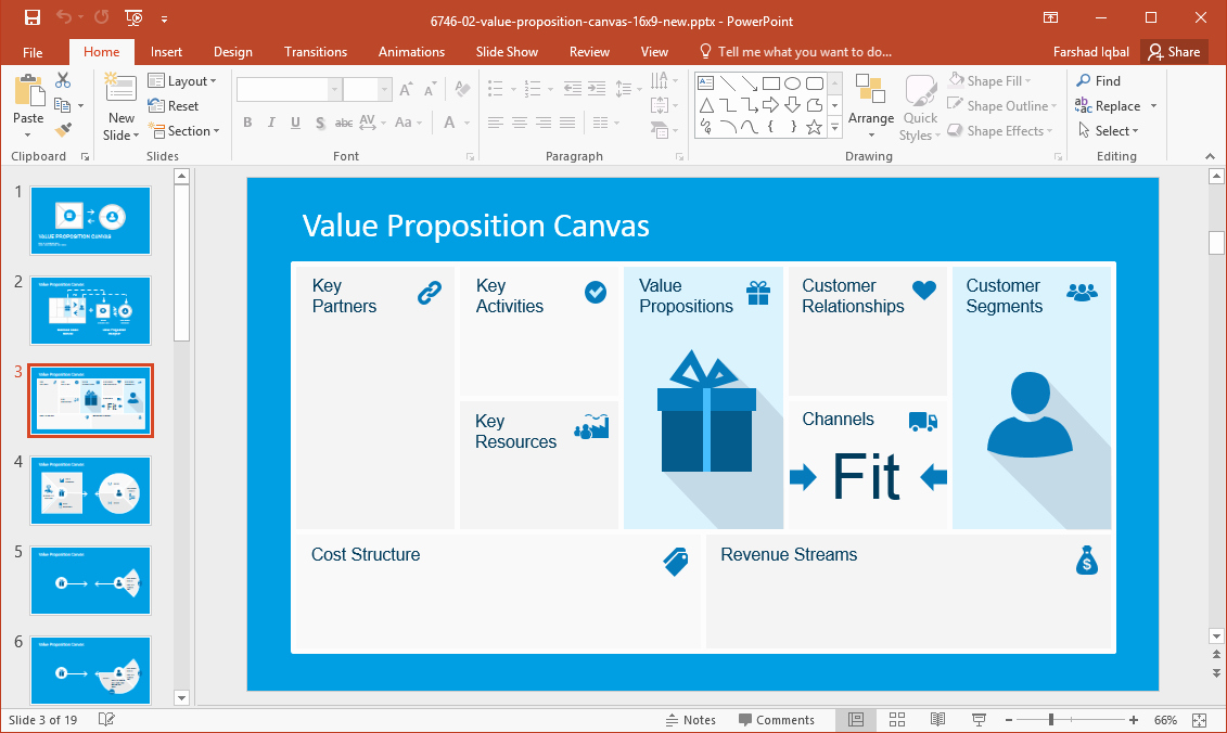 Business Model Canvas Template Ppt Best Of 5 Best Editable Business Canvas Templates for Powerpoint