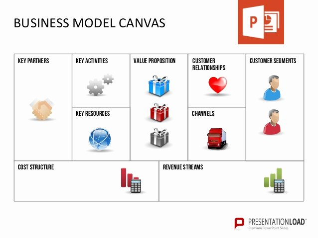Business Model Canvas Template Ppt Best Of Business Model Canvas and Product Canvas Powerpoint Template