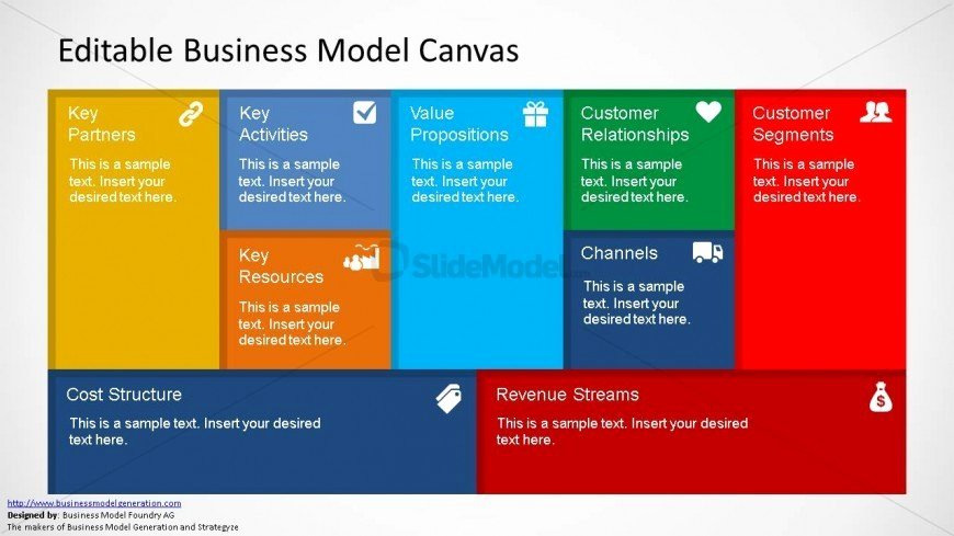 Business Model Canvas Template Ppt Best Of Business Model Canvas Slide Design Slidemodel