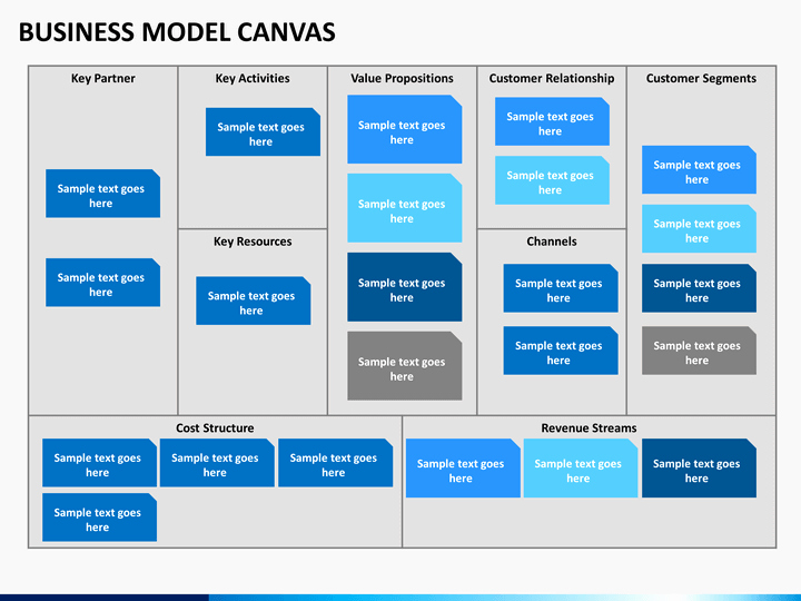 Business Model Canvas Template Ppt Elegant Business Model Canvas Powerpoint Template