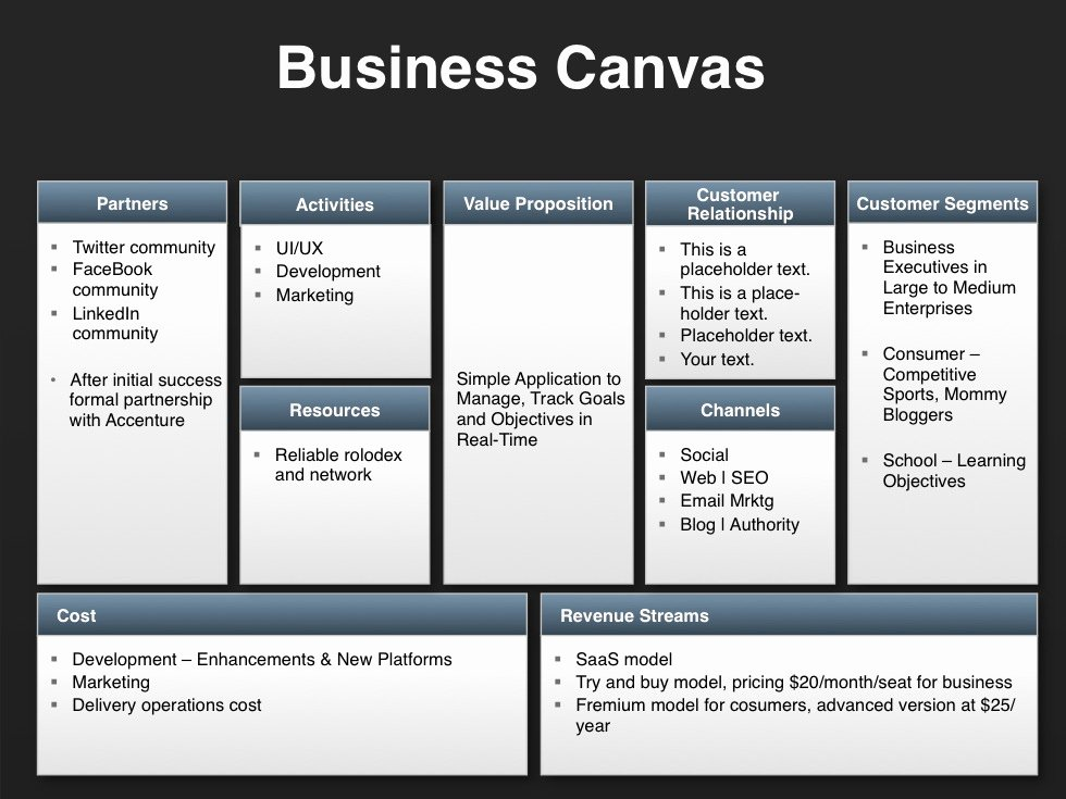 Business Model Canvas Template Ppt Elegant Go to Market Slides for Sales & Marketing Four Quadrant