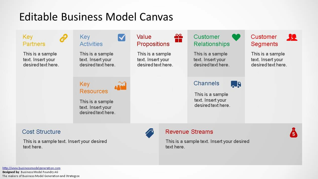Business Model Canvas Template Ppt Fresh Editable Business Model Canvas Powerpoint Template