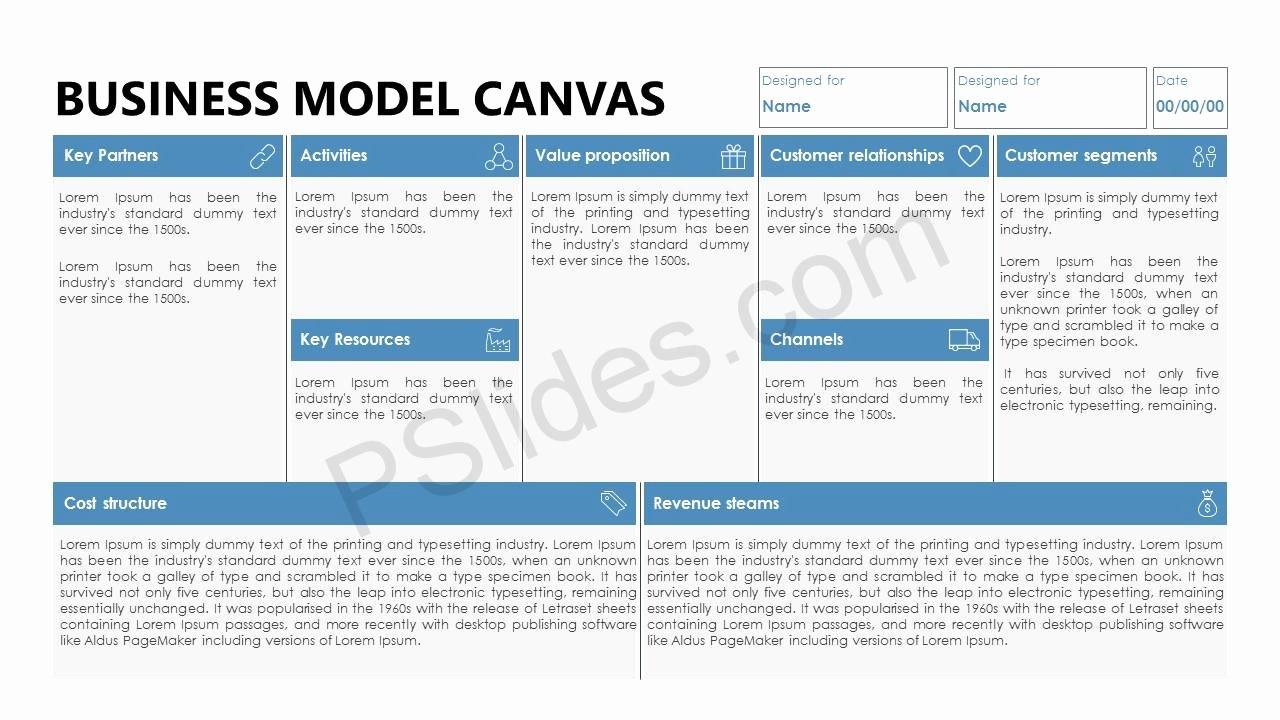 Business Model Canvas Template Ppt Inspirational Business Model Canvas Powerpoint Template Pslides