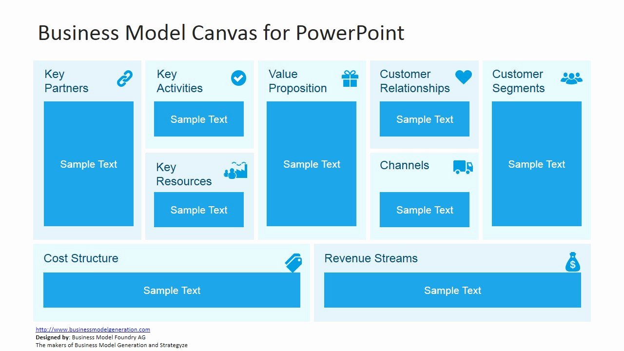 Business Model Canvas Template Ppt Inspirational Business Model Canvas Template for Powerpoint Slidemodel