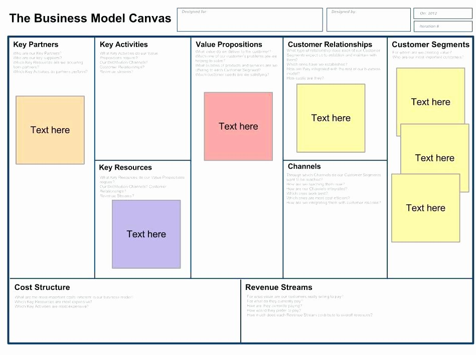 Business Model Canvas Template Ppt Lovely Sample Word Template for Business Model Canvas the Excel