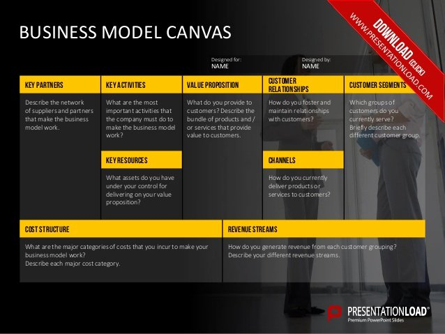 Business Model Canvas Template Ppt Luxury Business Model Canvas and Product Canvas Powerpoint Template