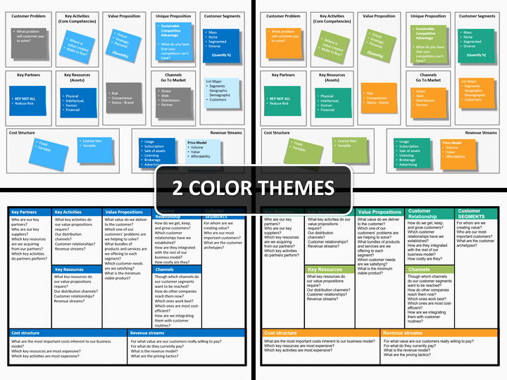 Business Model Canvas Template Ppt Luxury Business Model Canvas Powerpoint Template
