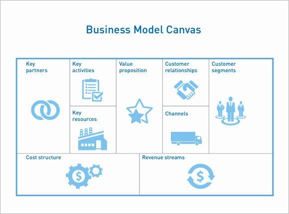 Business Model Canvas Template Ppt Unique Business Model Canvas Template