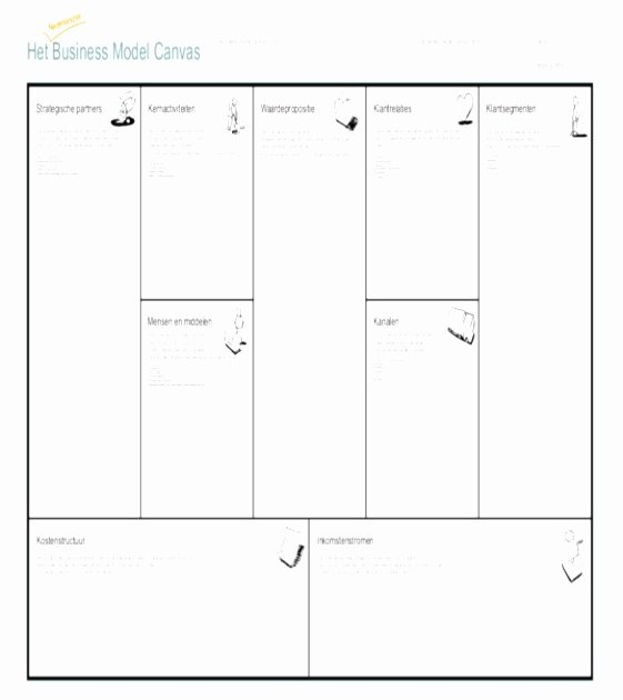 Business Model Canvas Template Word Best Of Business Model Canvas Template – 20 Free Word Excel Pdf