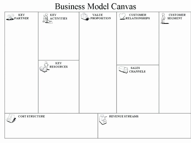 Business Model Canvas Template Word Elegant Free Editable Business Model Canvas Powerpoint Template