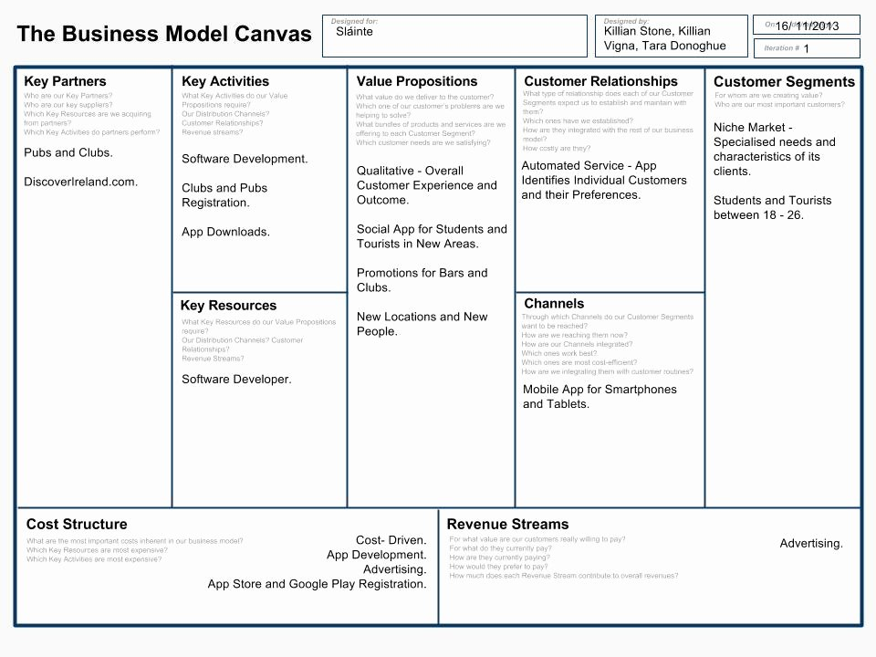 Business Model Canvas Template Word Elegant Killian Stone
