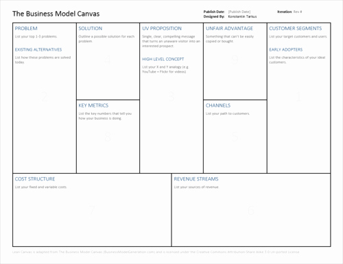 Business Model Canvas Template Word Elegant Tarkus S Tech Blog