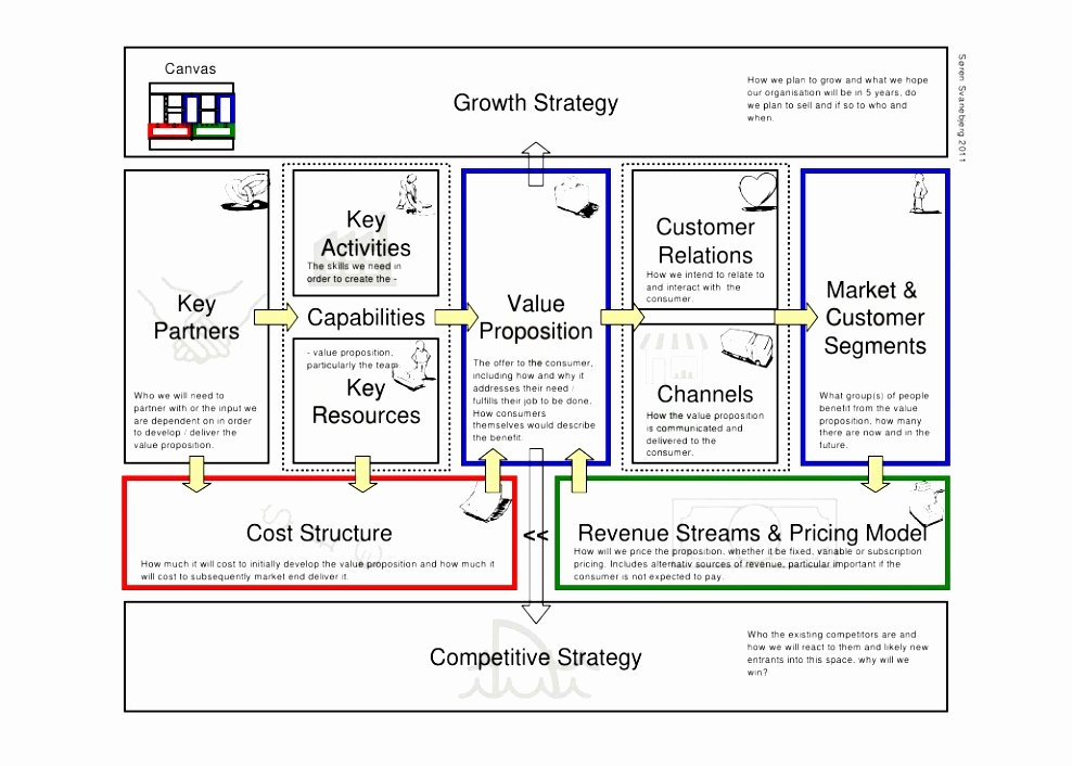 Business Model Canvas Template Word Inspirational 6 Business Model Canvas Template for Word Rortu