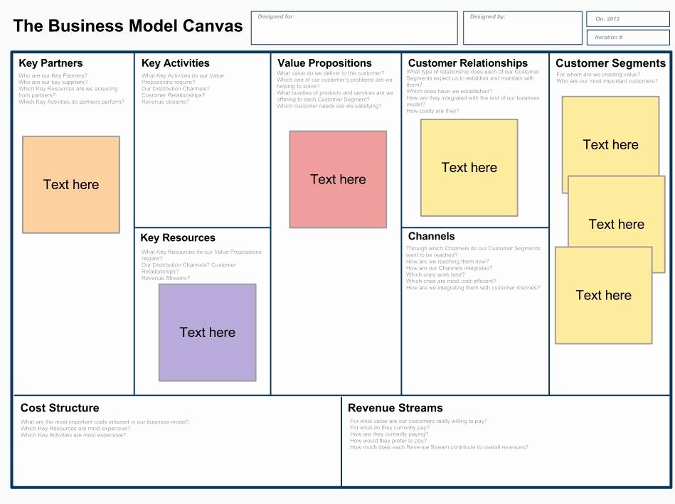 Business Model Canvas Template Word Lovely Business Model Template