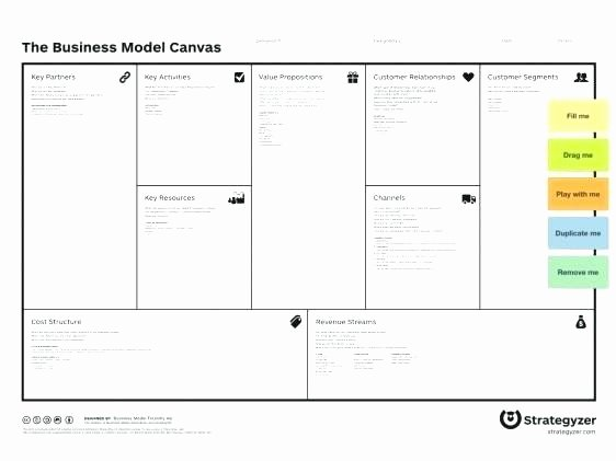 editable online business model canvas template format ppt