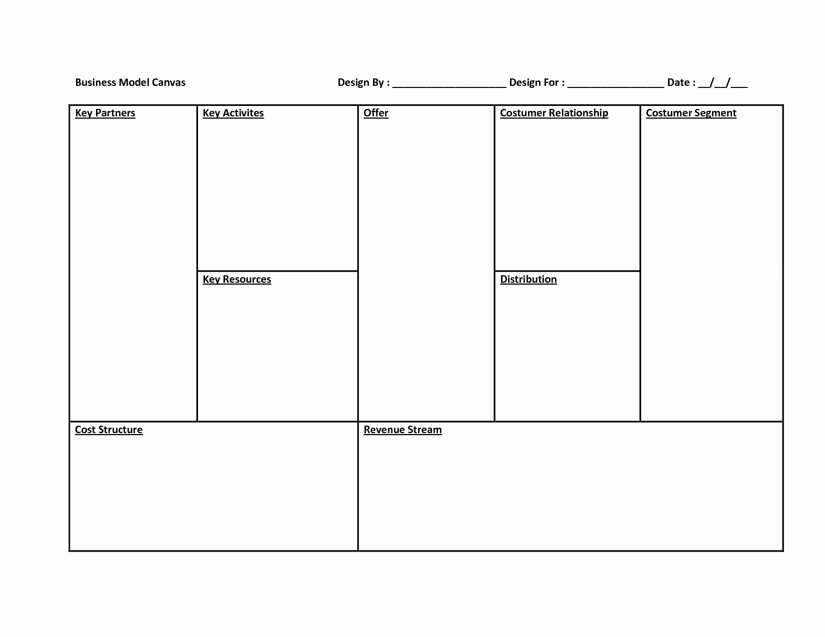 Business Model Canvas Template Word New Business Model Canvas Template Word Templates Data