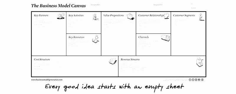 Business Model Canvas Template Word New Lean Business Model Canvas Template Word – Puntogov