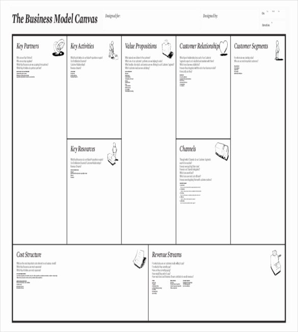 Business Model Canvas Template Word Unique 20 Business Model Canvas Template Pdf Doc Ppt