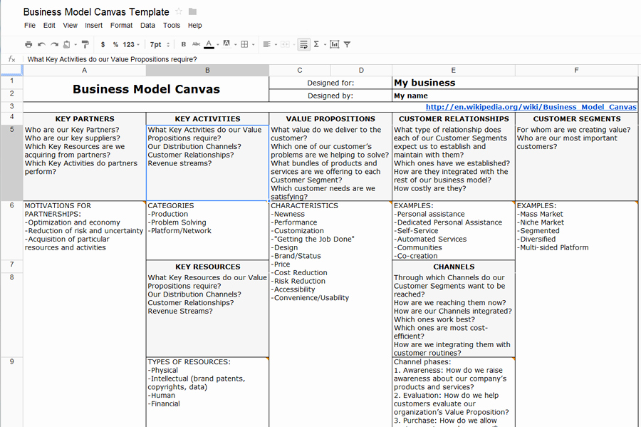 Business Model Template Word Awesome How to Create A Business Model Canvas with Ms Word or