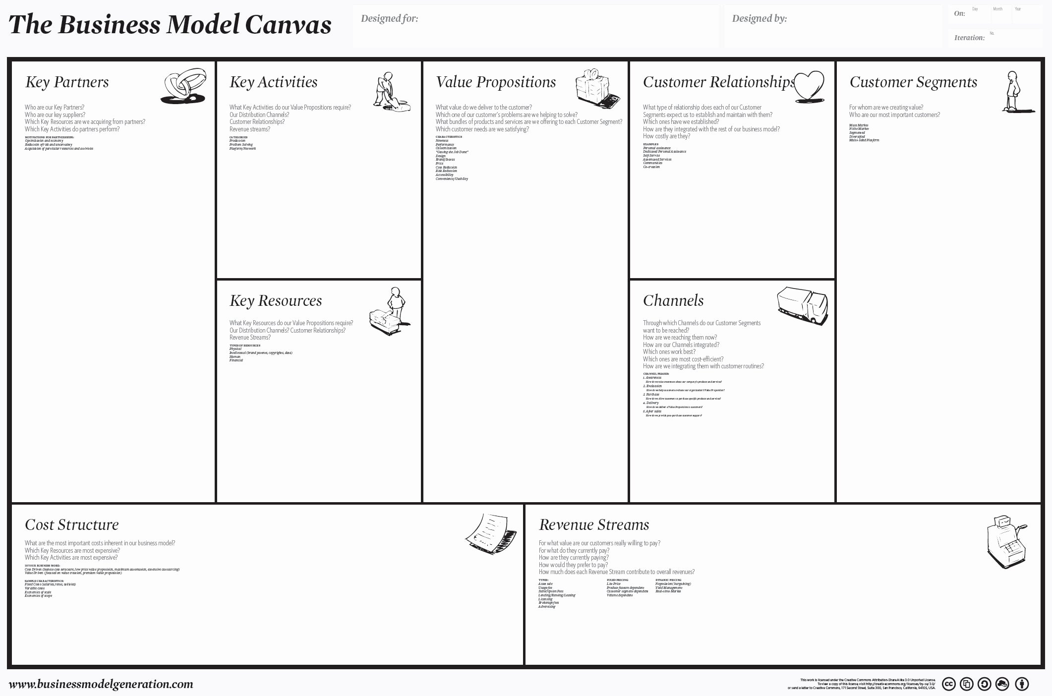 Business Model Template Word Best Of New 20 Business Model Canvas Word Template Download