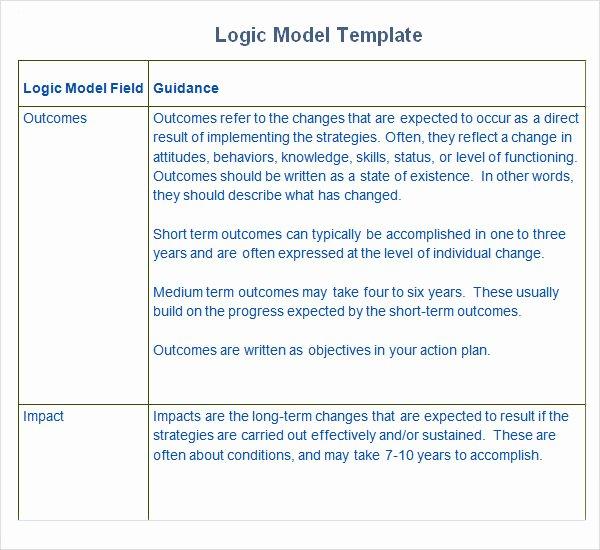 Business Model Template Word Elegant 12 Sample Logic Models
