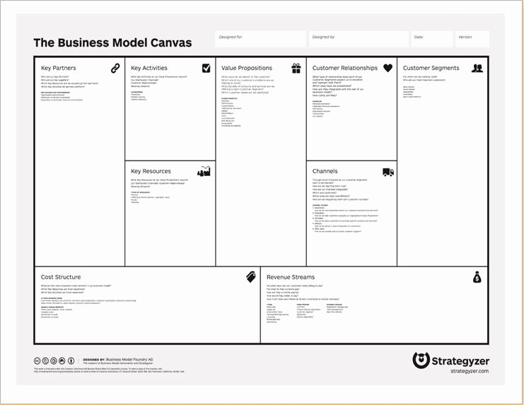 Business Model Template Word Elegant 94 Business Model Canvas Template Excel Innovation