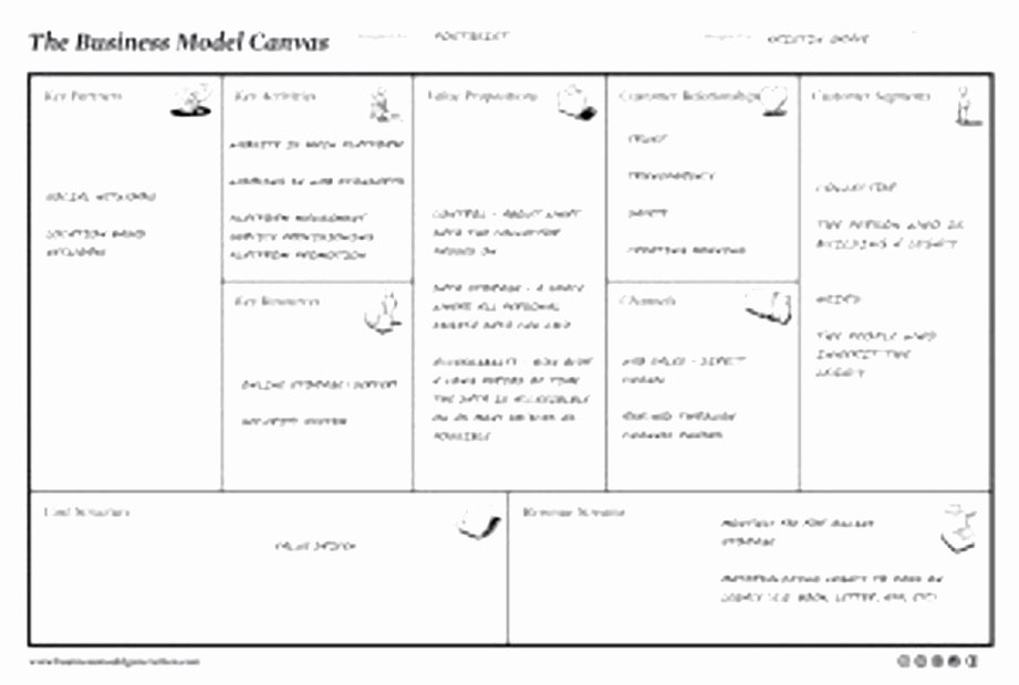Business Model Template Word Fresh 6 Business Model Canvas Template for Word Rortu