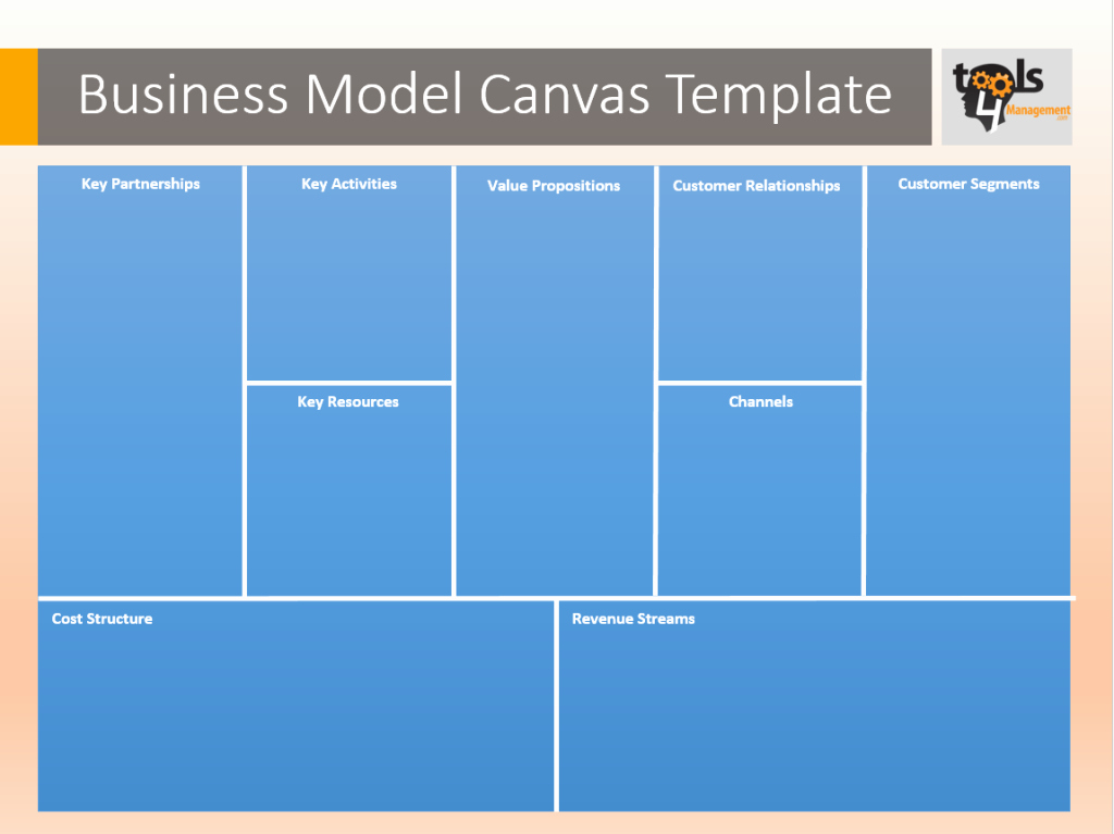 Business Model Template Word Fresh Business Model Template
