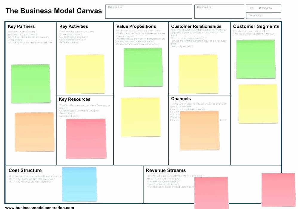 Business Model Template Word Fresh Editable Line Business Model Canvas Template format Ppt