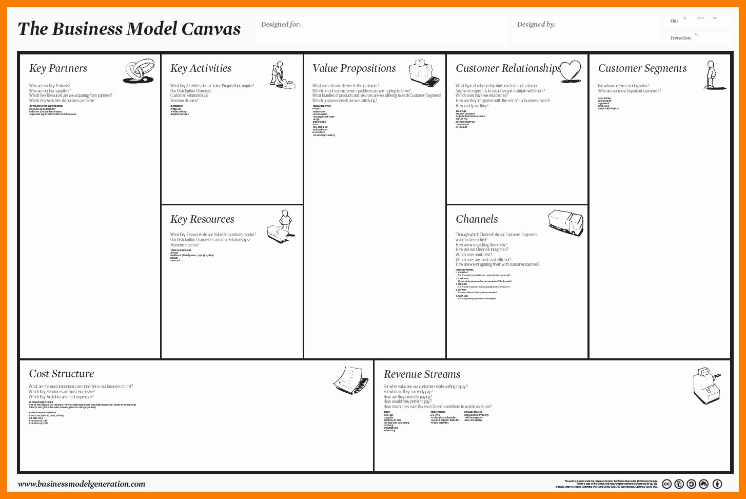 Business Model Template Word Inspirational Business Model Canvas Template Word Templates Data