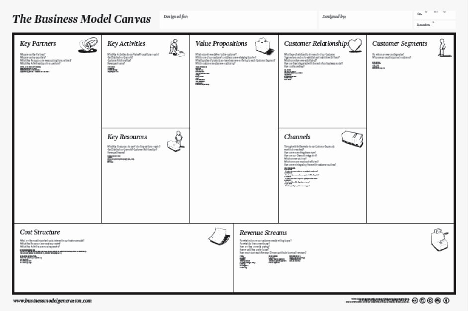 Business Model Template Word Lovely Business Model Business Model Canvas Template Word