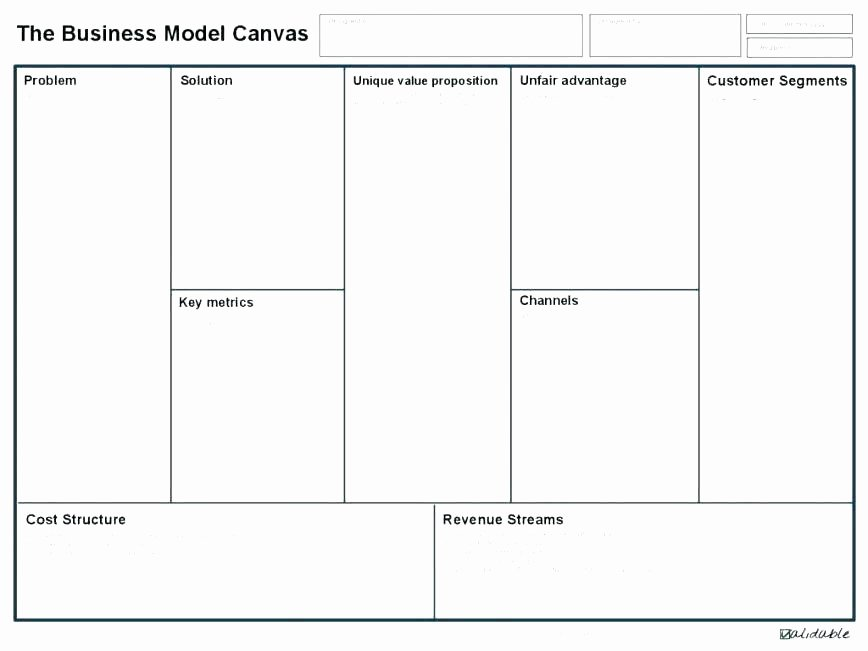 Business Model Template Word Lovely Business Plan Canvas Model Picture Business Model Canvas