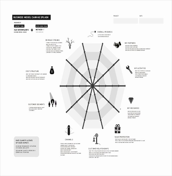 Business Model Template Word New 20 Business Model Canvas Template Pdf Doc Ppt