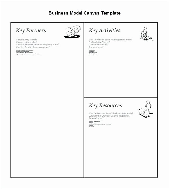 Business Model Template Word New Business Model Canvas Template Free Download Word Plan A