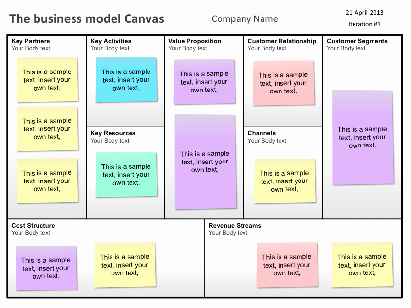 Business Model Template Word Unique Business Model Canvas Template