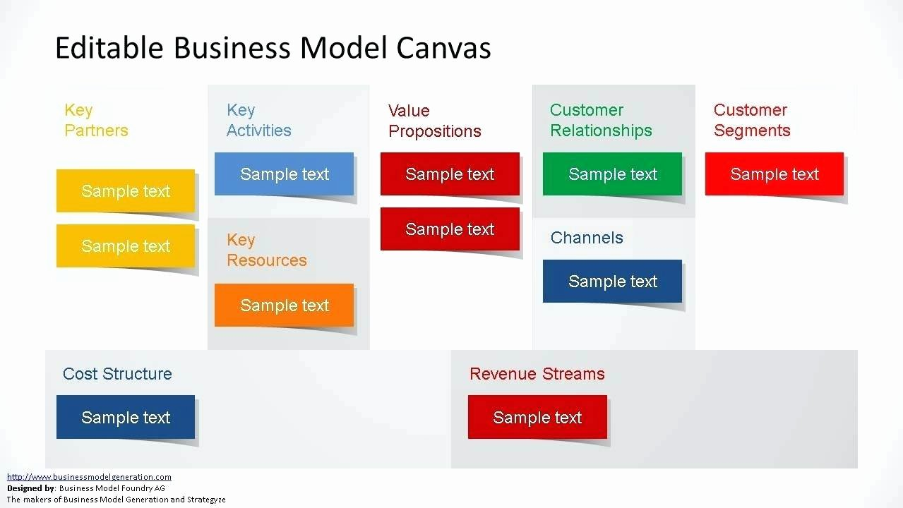 Business Model Template Word Unique Template Business Model Generation Canvas Template