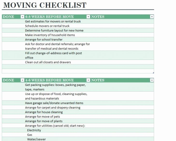 Business Moving Checklist Template Awesome Business Relocation Checklist Template Adktrigirl