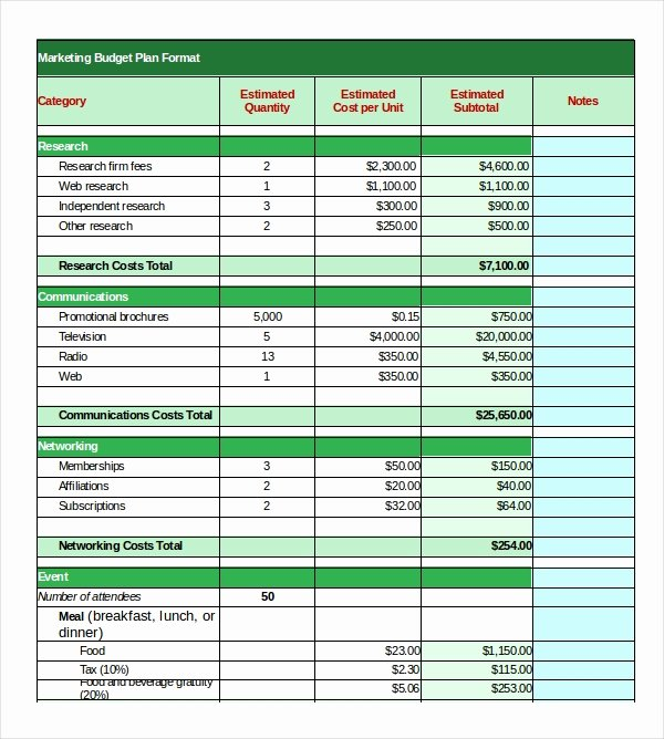 Business Plan Budget Template Lovely Marketing Bud Template 3 Free Excel Word Documents