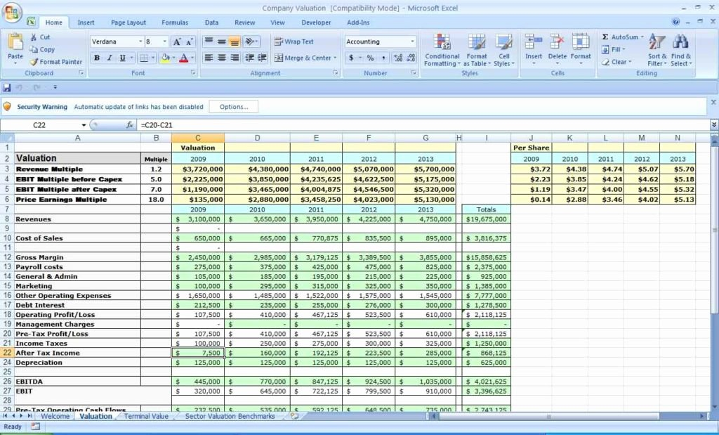 Business Plan Template Excel Awesome Sales Spreadsheet Sales forecast Spreadsheet Template