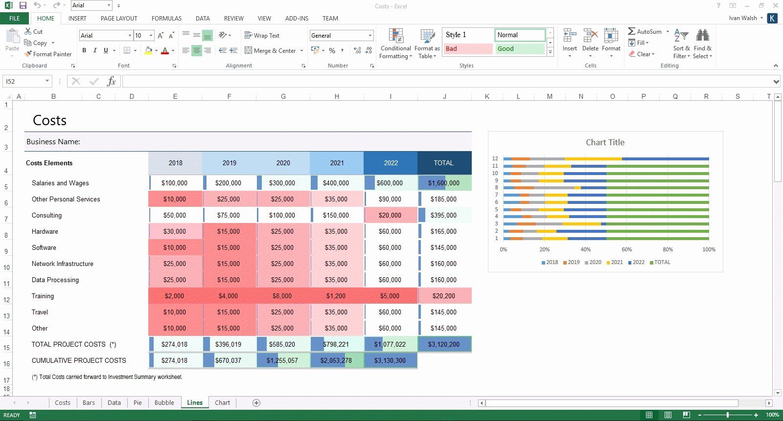 Business Plan Template Excel Beautiful Business Planning and Costing Made Easy Free Financial