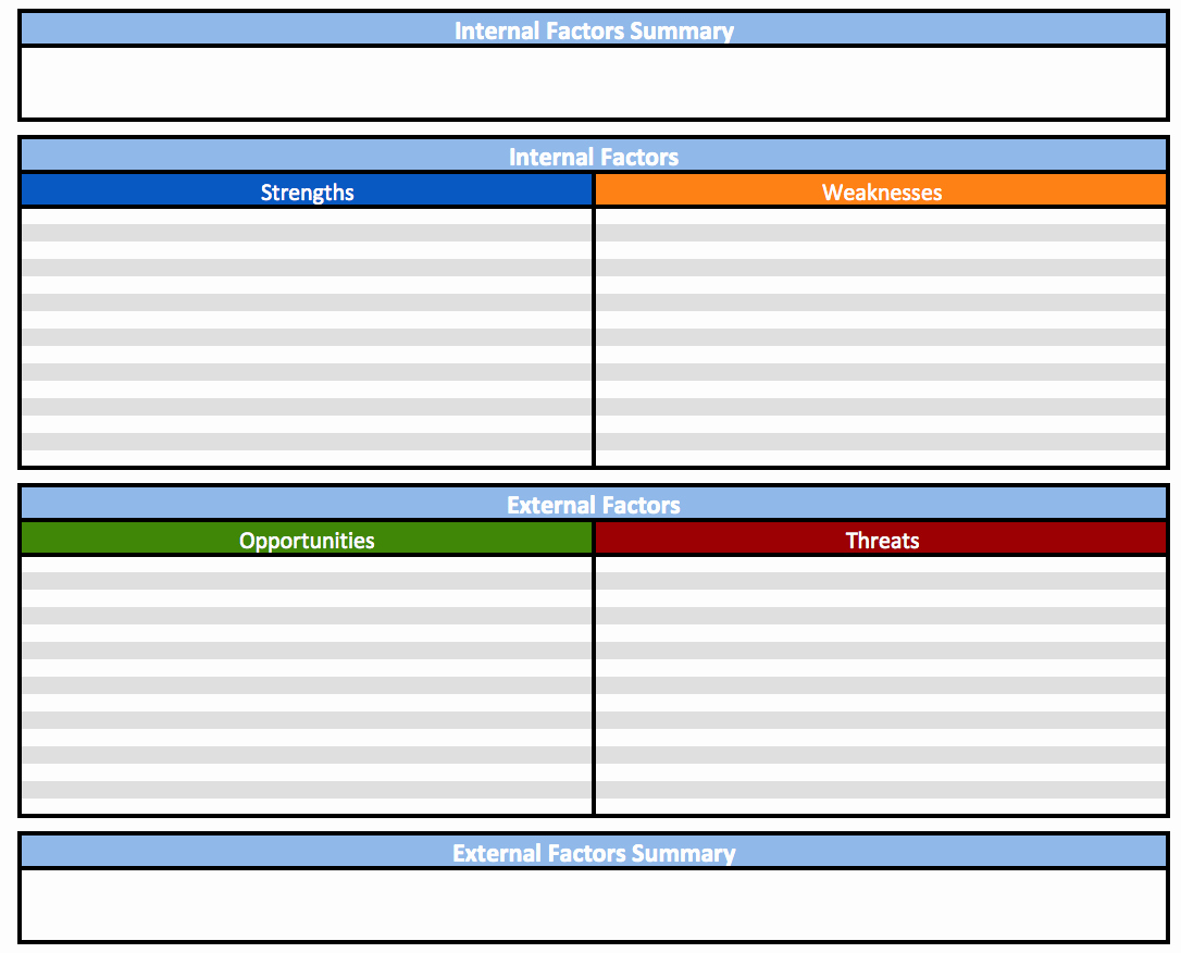 Business Plan Template Excel Inspirational Free Swot Analysis Templates