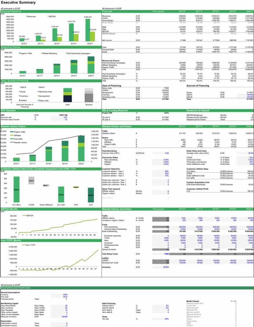 Business Plan Template Excel Inspirational Fresh Financial Modeling Excel Templates Free
