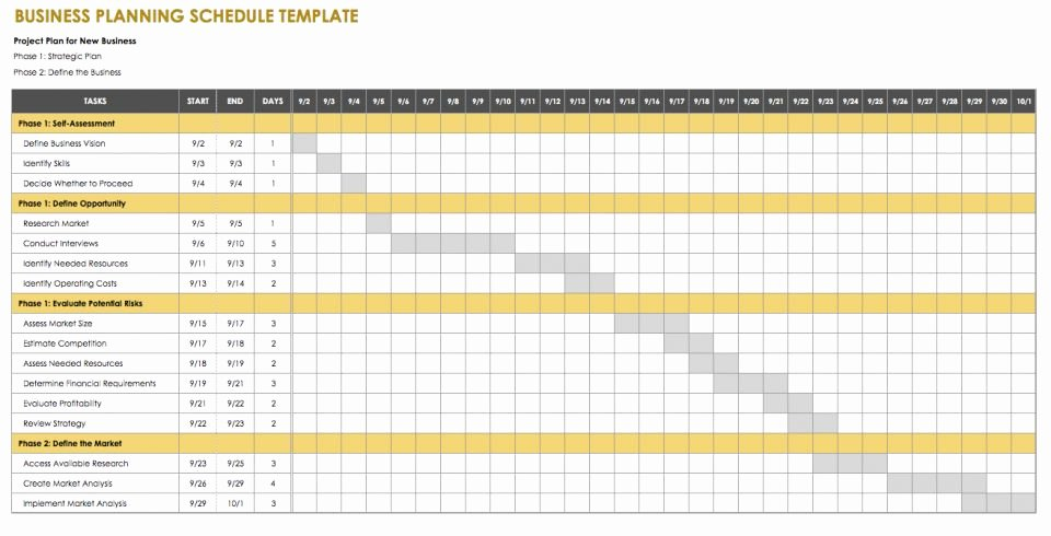 Business Plan Template Excel Luxury Free Startup Plan Bud & Cost Templates