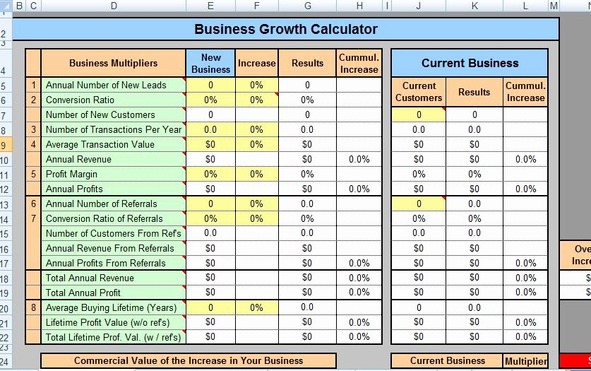 Business Plan Template Excel New Microsoft Word and Excel 10 Business Plan Templates