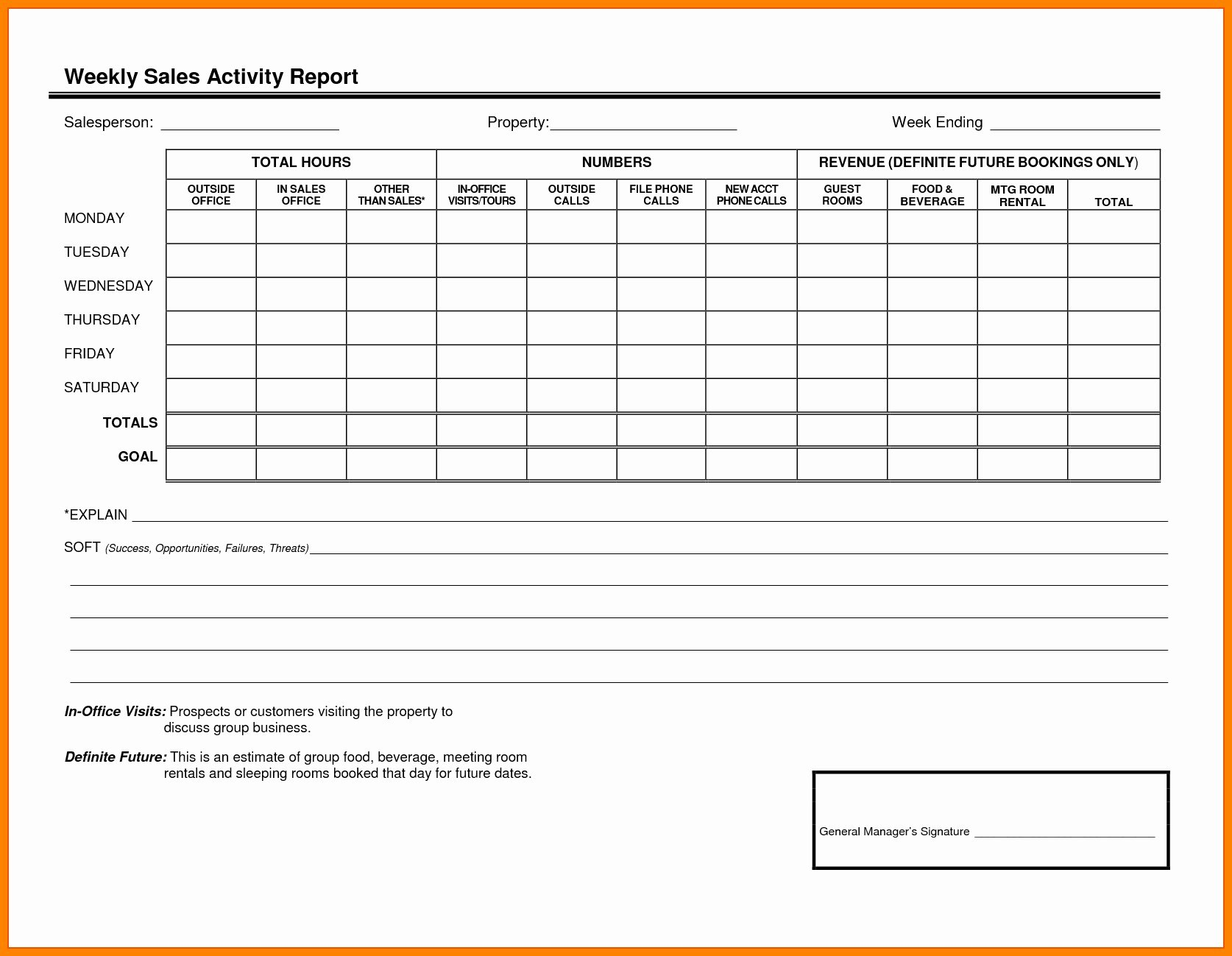 Business Progress Report Template Unique Progress Reportmplate Doc Unique Luxury Monthly Summary