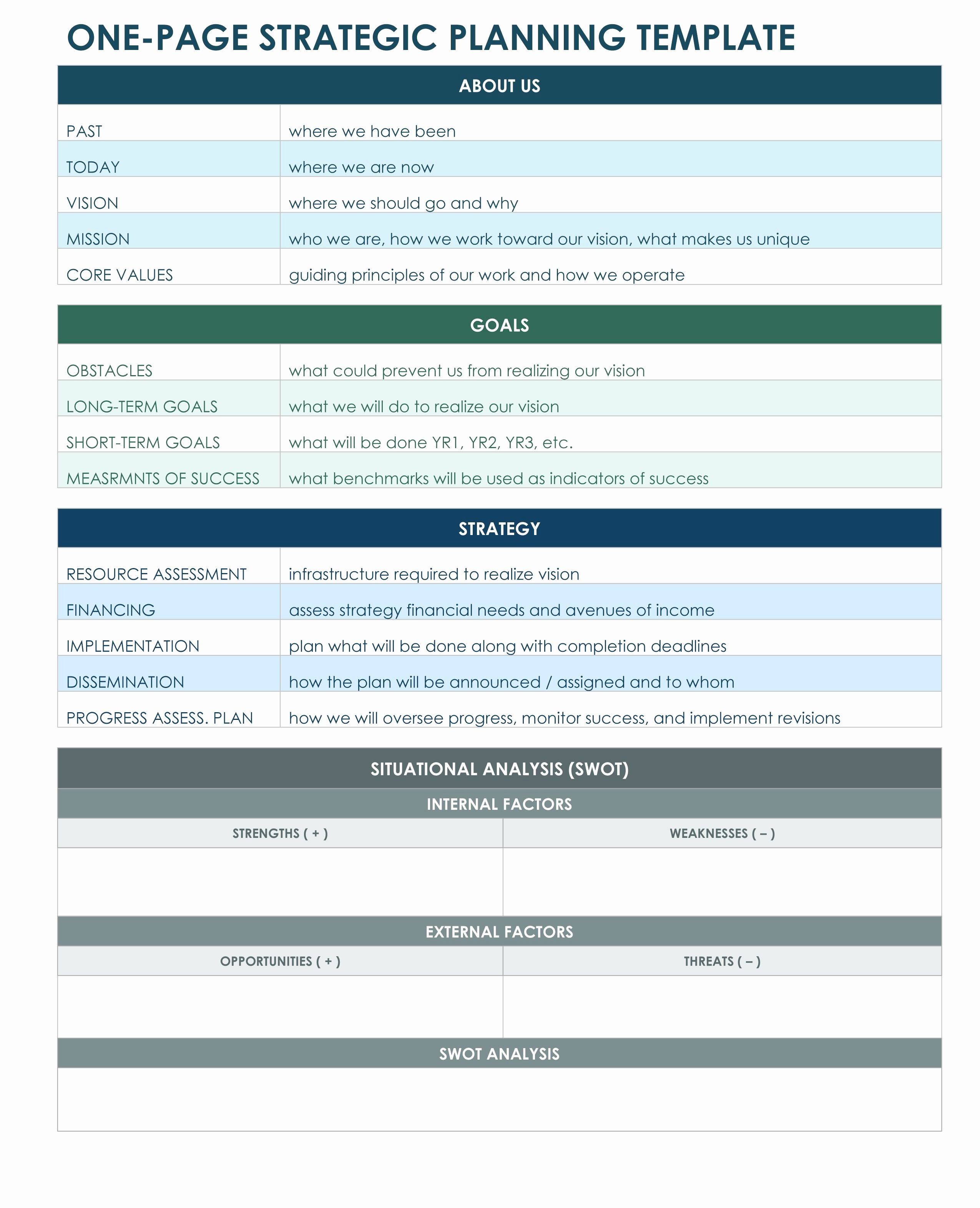 Business Project Plan Template Beautiful One Page Strategic Plan Excel Template