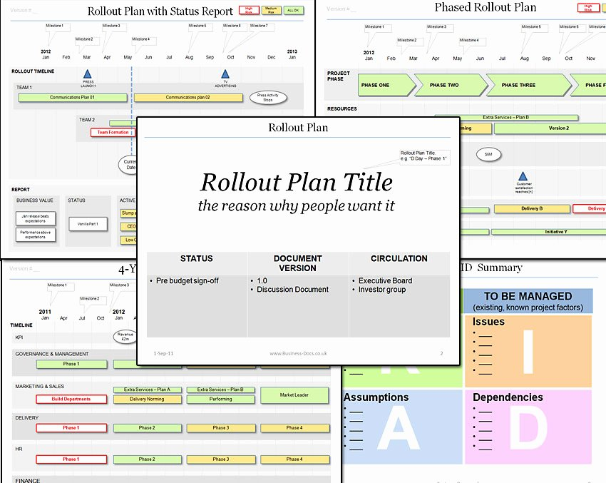 Business Project Plan Template Beautiful Powerpoint Rollout Plan Template for Your Project Roll Out
